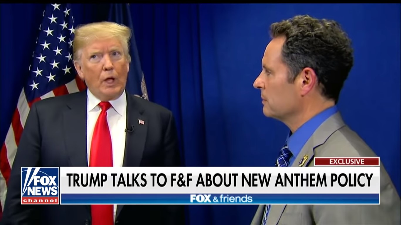 Is The Trump-Fox Lovefest Creating A Ratings Surge For Both? It Sure Looks That Way