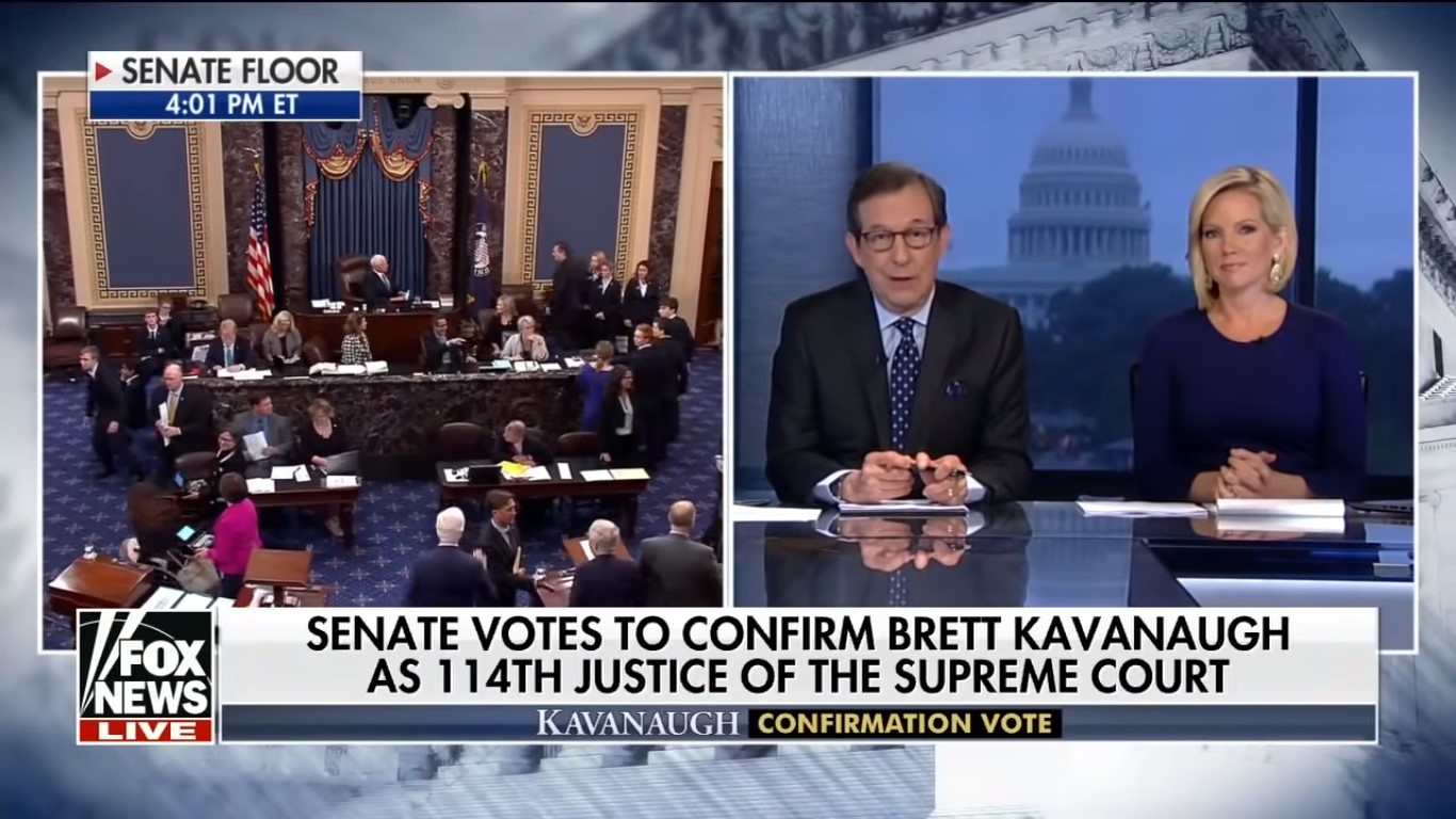 Fox News' Kavanaugh Vote Coverage Gives Network Its Highest-Rated Saturday Since 2005