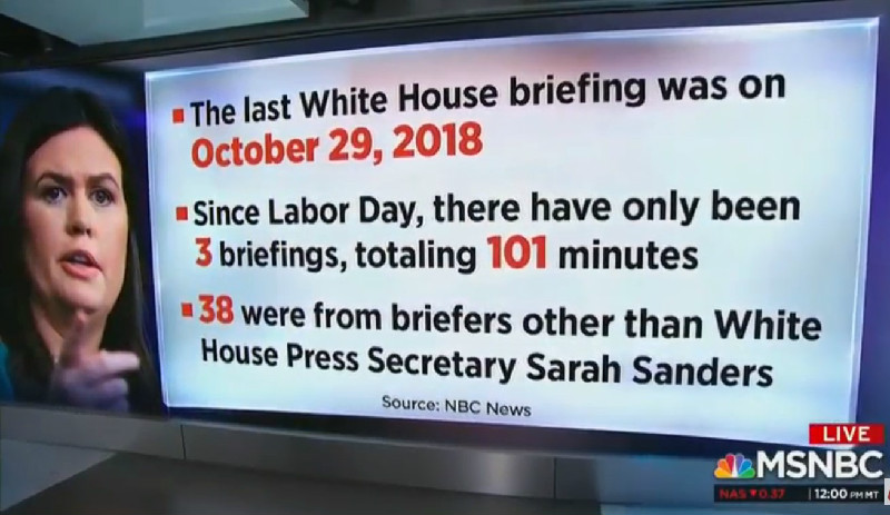 MSNBC Does Not Air White House Press Briefing Live, Sticks With Regular Programming