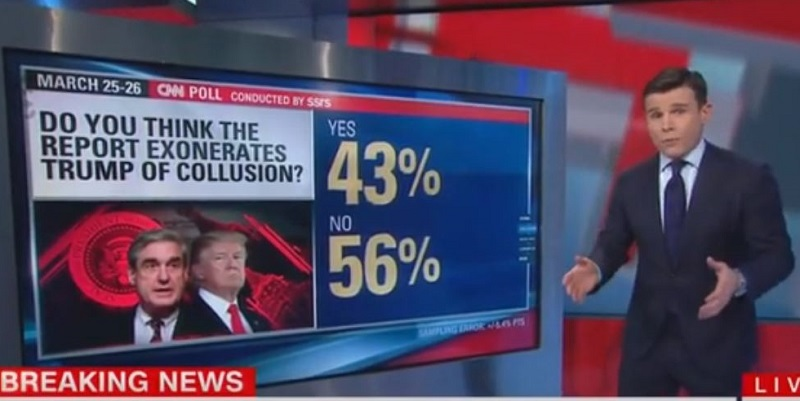 CNN Poll Indicates Trump Not Getting Boost From End of Mueller Investigation