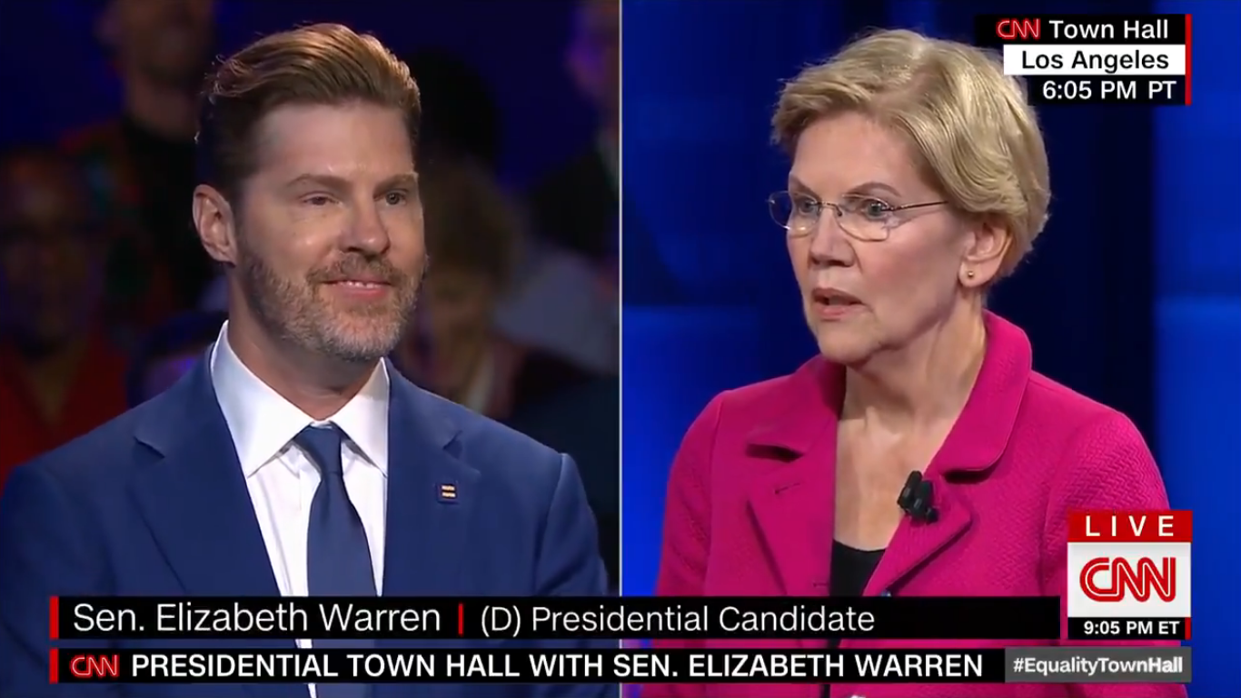 Elizabeth Warren Has Perfect Comeback to Gay Marriage Opposition: 'Marry One Woman. Assuming You Can Find One'