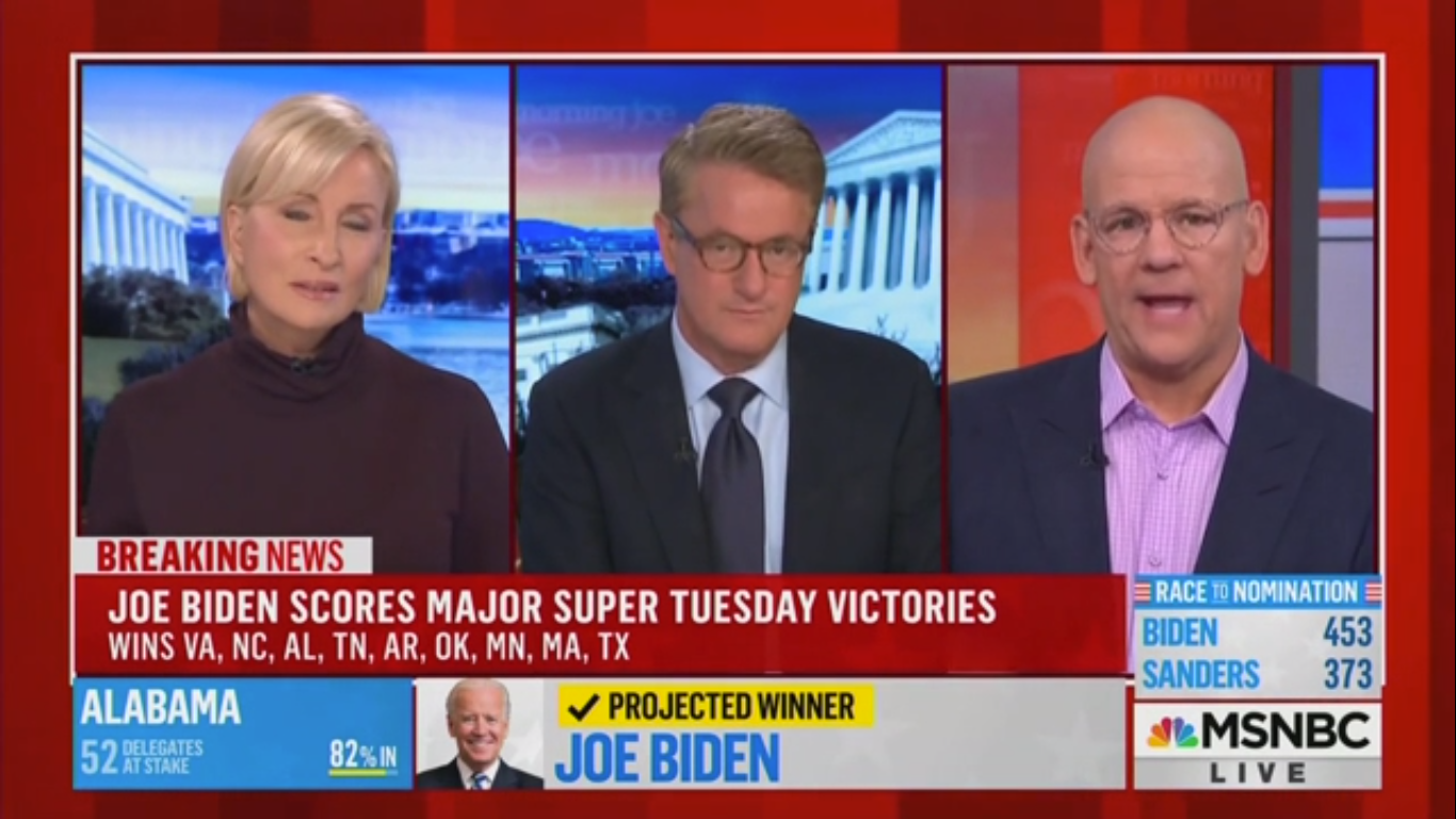 'Morning Joe' Predicts: 'Florida Is Going to Be a Political Bloodbath for Bernie Sanders'