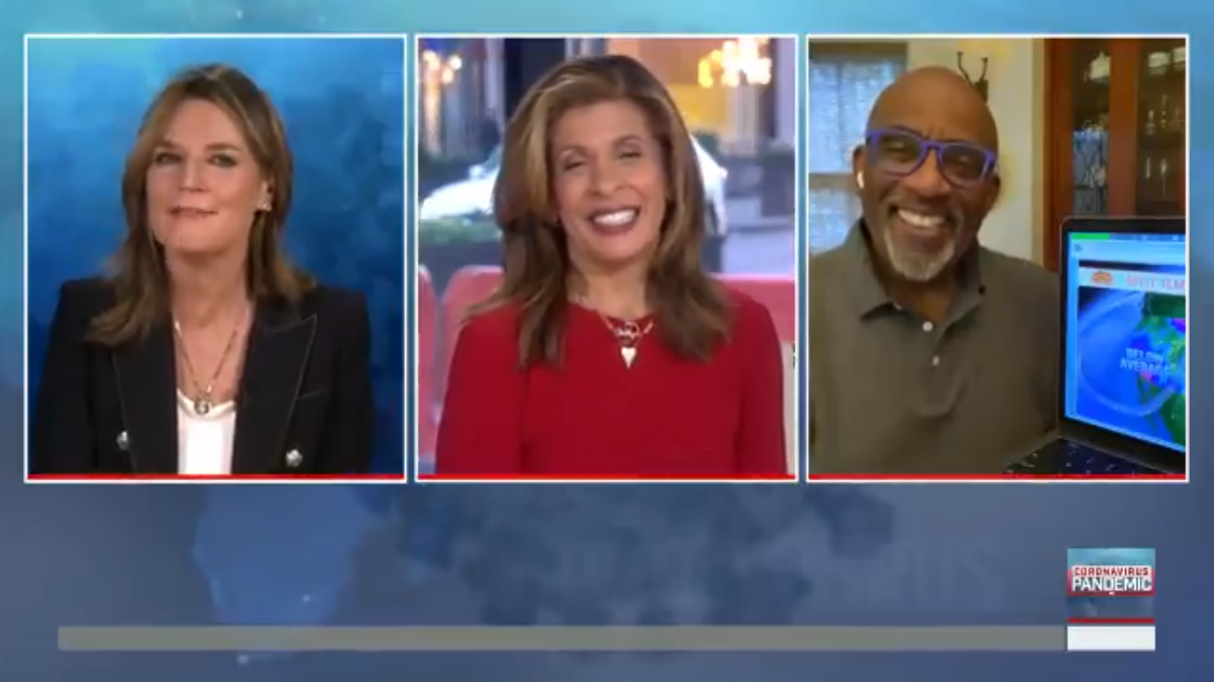 'Today' Show's Savannah Guthrie and Al Roker Discuss Working from Home During Coronavirus
