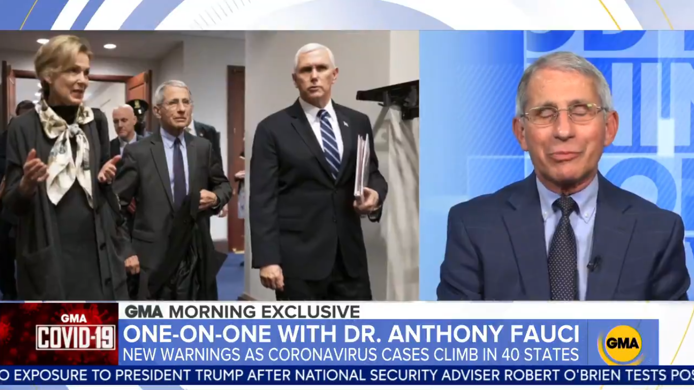 Anthony Fauci on Trump's Tweets: 'I Have Not Been Misleading the American Public Under Any Circumstances'