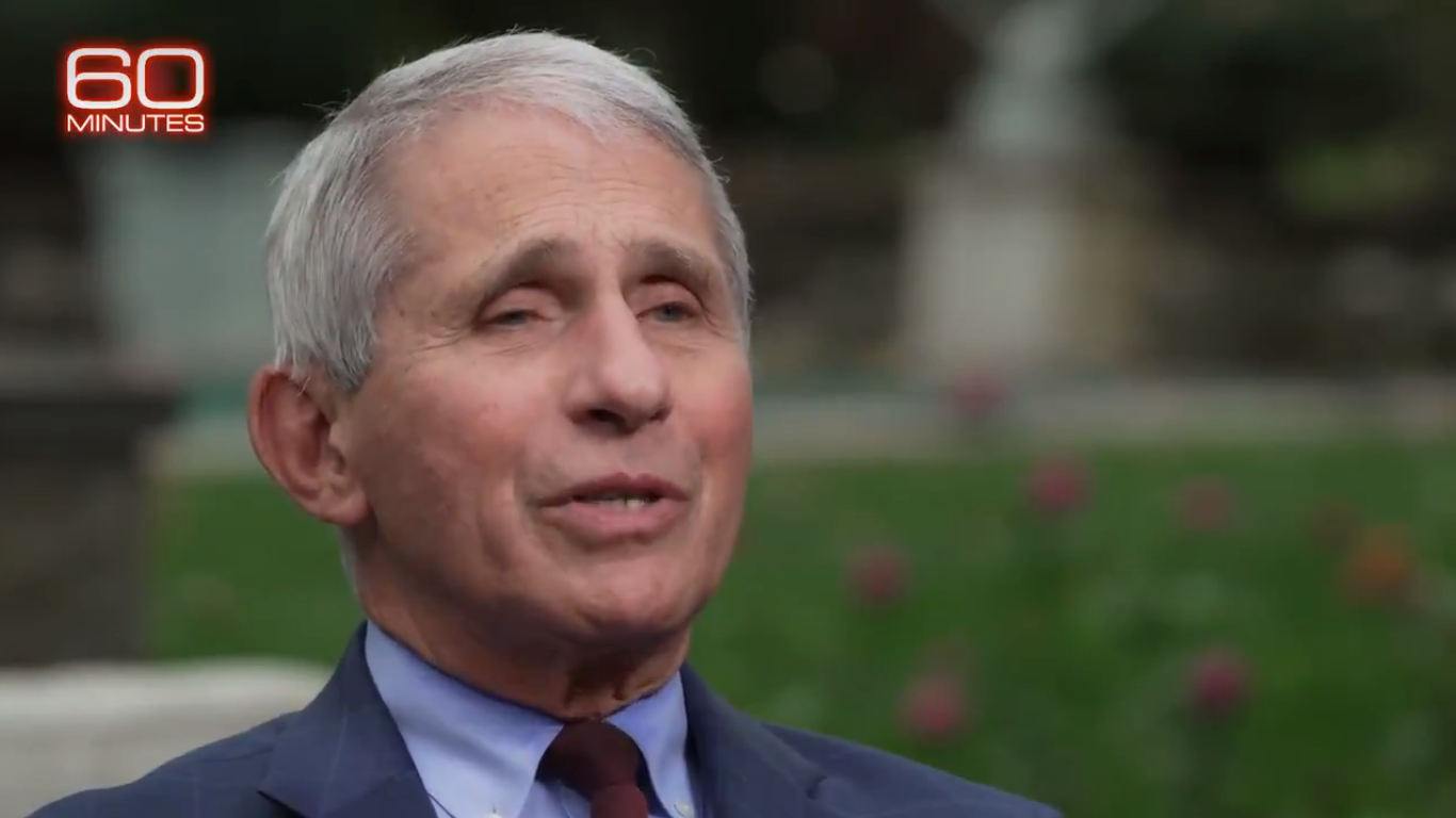 Anthony Fauci: 'Absolutely Not' Surprised Trump Got COVID-19 After White House 'Superspreader' Event