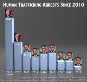 /greatawakening stats
