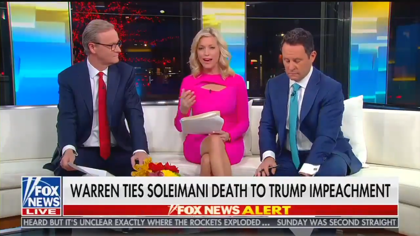 Fox News Host: 'So Interesting' That People Are Criticizing 'Our Intelligence Community's Decisions'